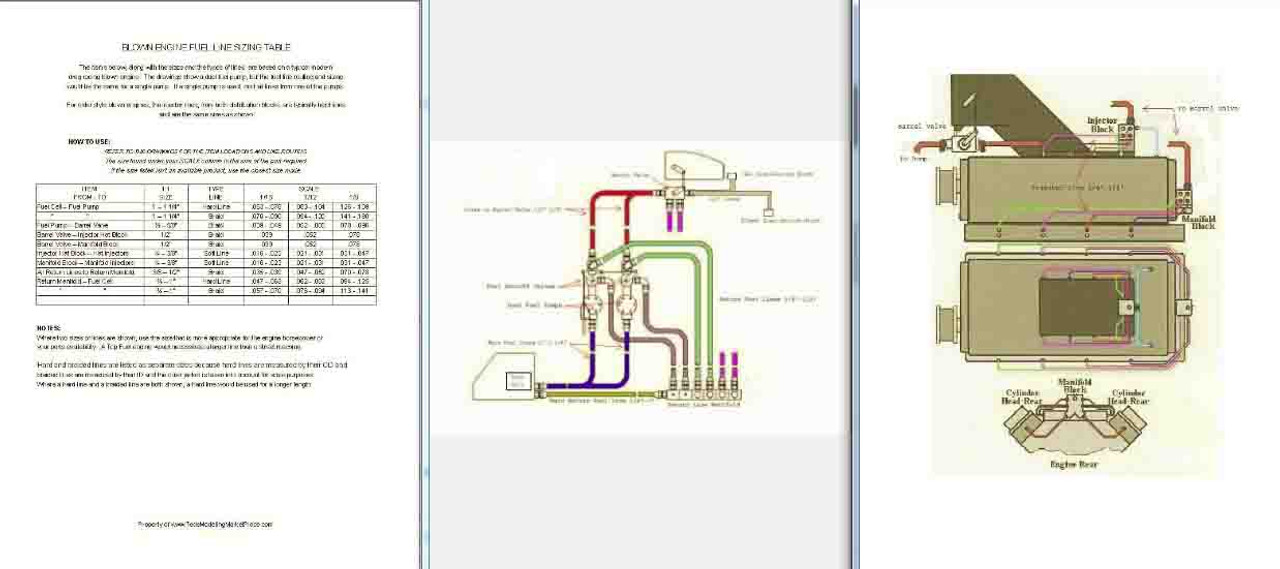 Blown Engine Fuel Plumbing Schematics