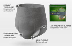 Depend Fit-Flex Pull-Up Underwear for Men