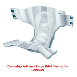 Attends Advanced DermaDry Tab Briefs, Moderate
