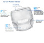 Covidien Sure Care Protective Pull-Up Underwear - Ultra