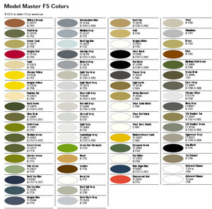 Model master paint enamel acrylic and lacquer paints for plastic models