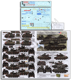 Decals and Transfers -- MegaHobby com