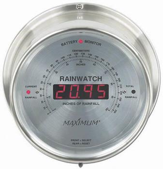 Rainwatch – Nickel case, Silver dial WRNAN