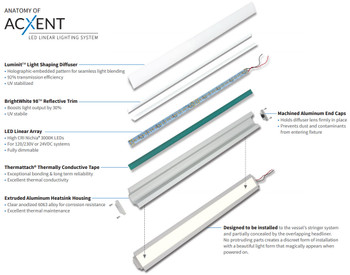 AcXent ILIM90600-24 2' LED Marine Linear Fixture - 24VDC or 120-230VAC