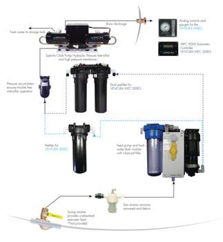 Watermaker layout diagram VT-150-D-12