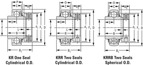 G1106KRR TIMKEN Fafnir® Eccentric Locking Collar Ball Bearing