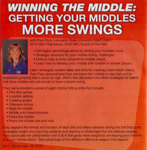 (Rental)-WINNING THE MIDDLE: GETTING YOUR MIDDLES MORE SWINGS