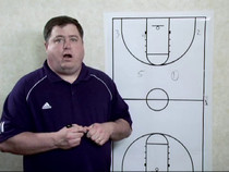 Dribble Drive Offense Herb Welling