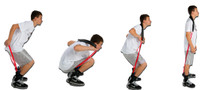 How to put on the MVP Elite Vertical  Jump resistance bands.