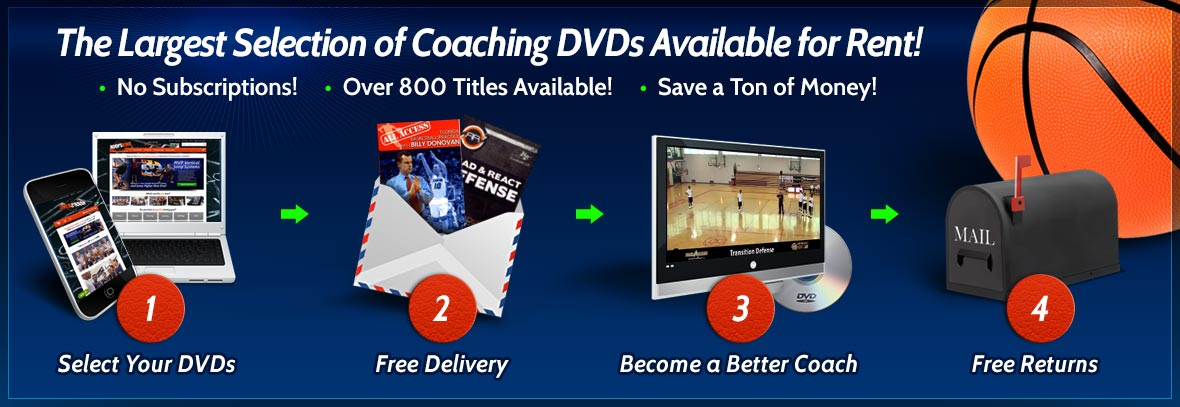 Basketball training DVDs available for rent