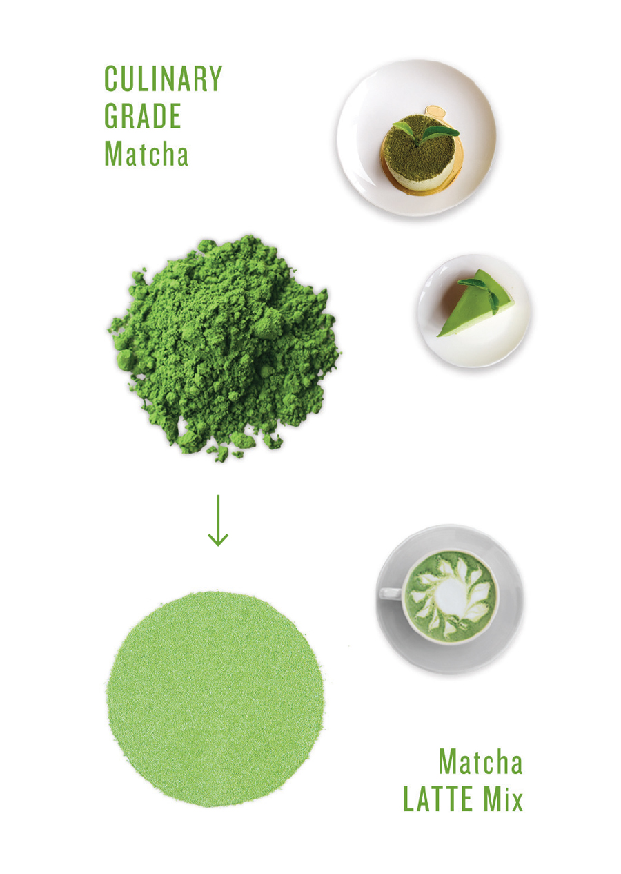 Culinary Grade Matcha from the Jasmine Pearl Tea Co