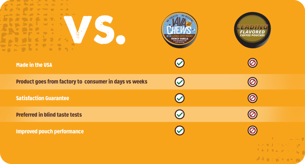 Java Chews - Comparison Graphic - Coffee Pouches