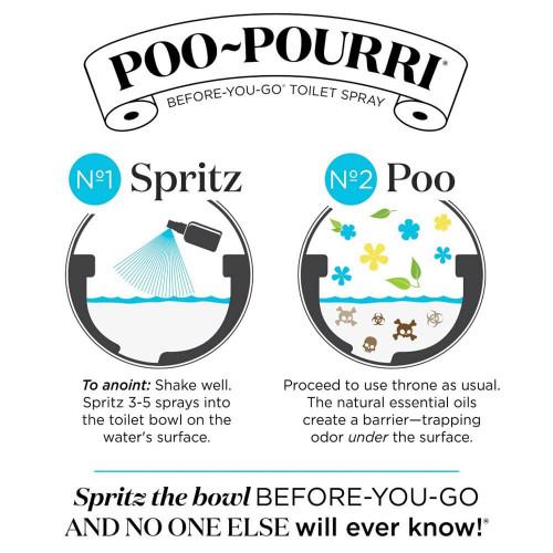 How Trap-A-Crap Poo-Pourri Works!