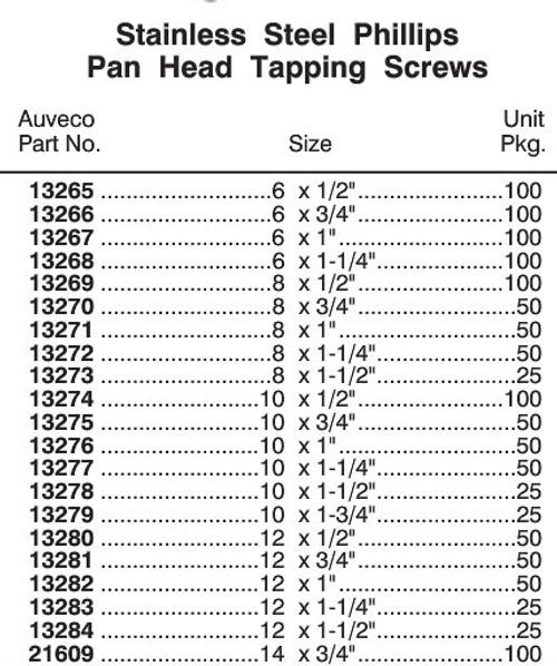 Pan Head Screw Size Chart