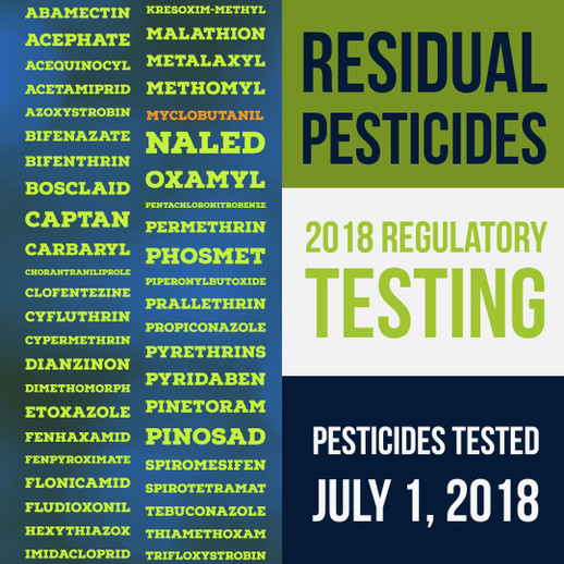 July 1st 2018 Regulatory Pesticide Testing