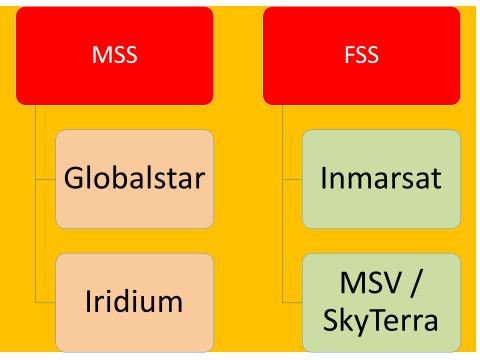 satellite-operators.png