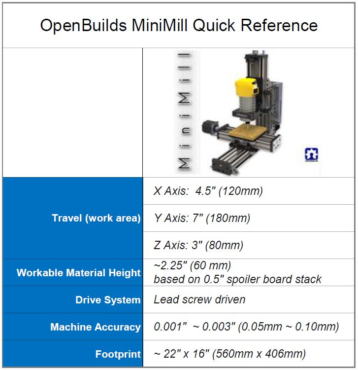 minimill-quick-reference-guide-v3.jpg