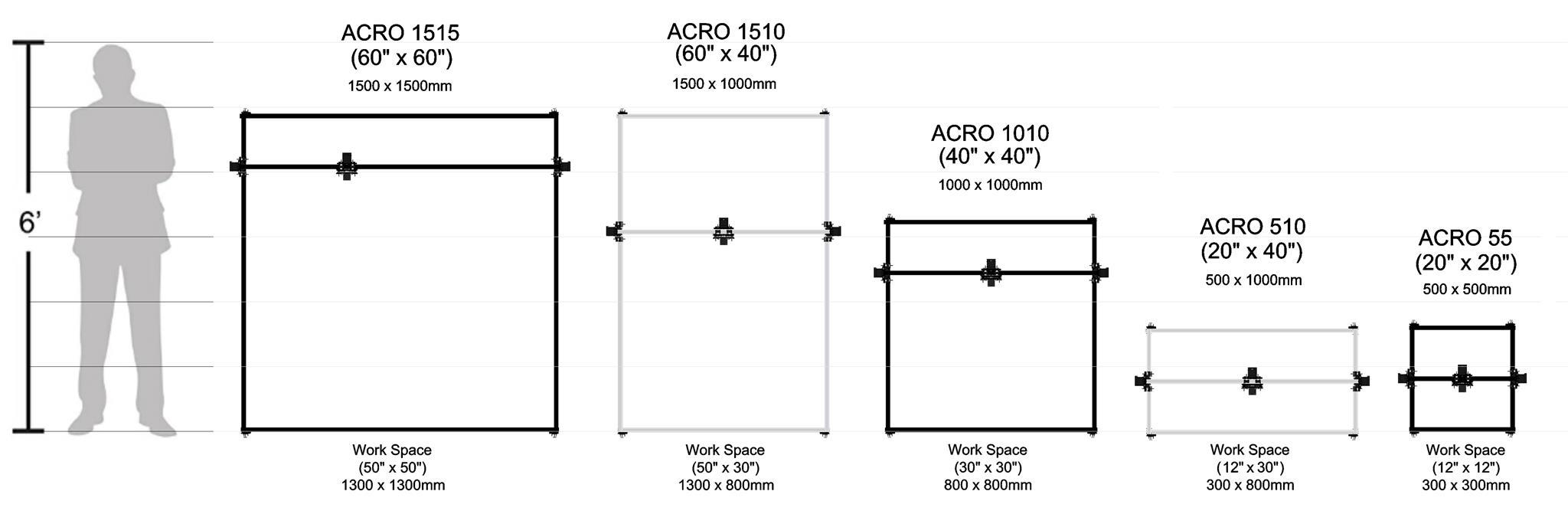 openbuilds-acro-laser-v2-64-sizes.png