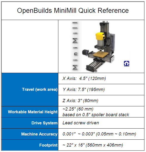 quick-reference-minimill-v2.png