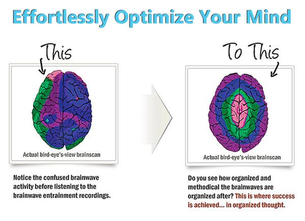 Migraine Magick™ Meditation Music