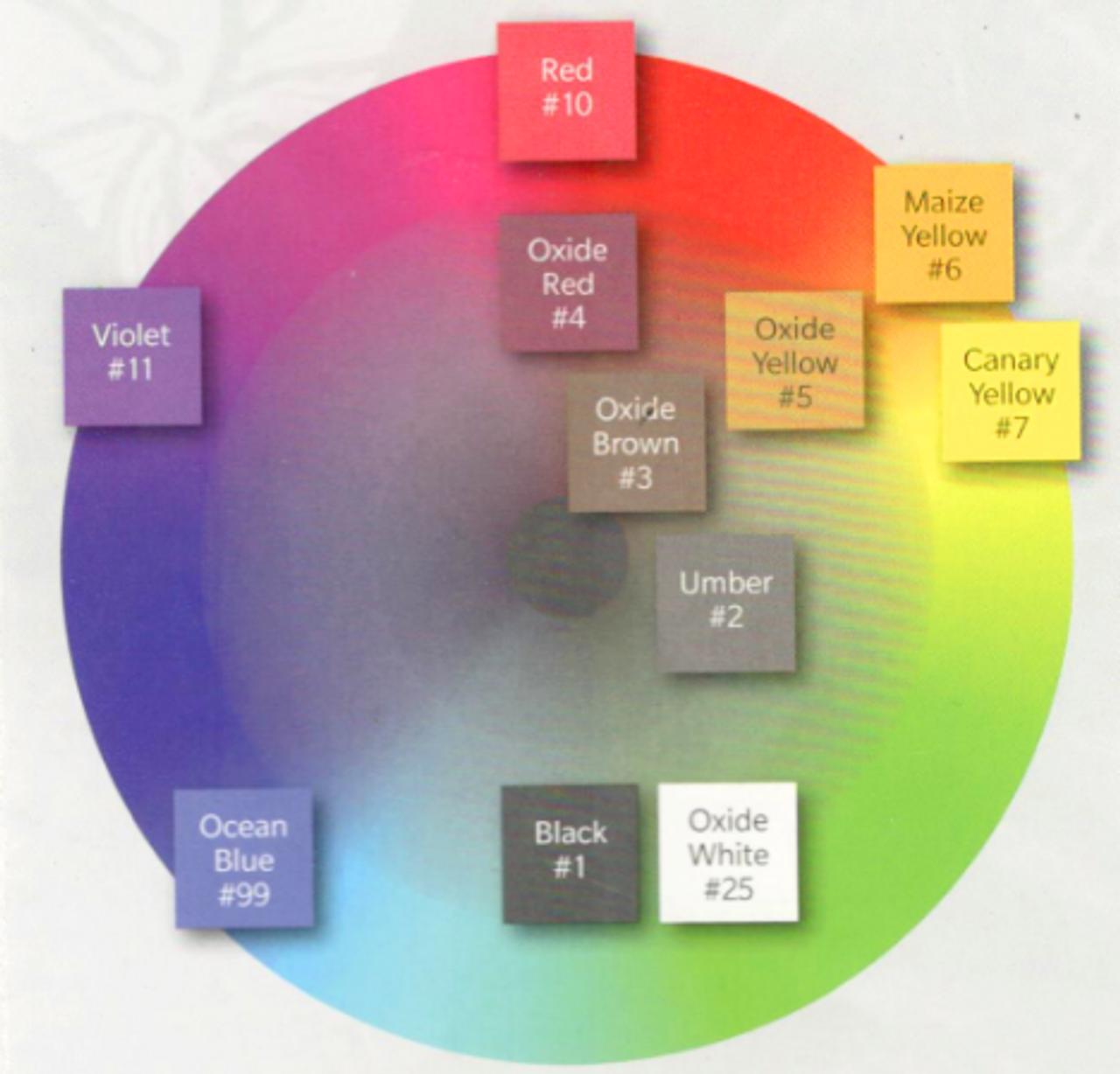 McCollum Essentials Mixol Color Repair Kit