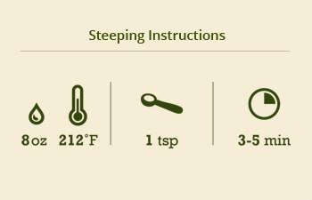 golden-yunnan-tea-steeping-instructions.jpg