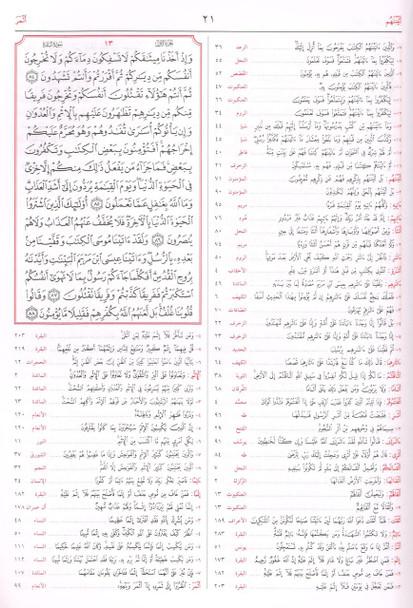 Al mojamul Mufahras Li Kalimaat Al quran Al kareem (Arabic Language)