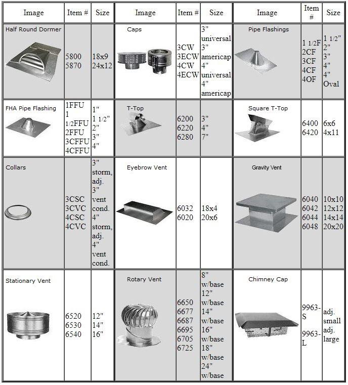 Roof Vents Caps Amp Jacks Able Sheet Metal