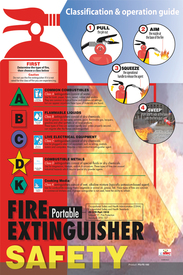 Fire Extinguisher How To Operate Safety Poster - Aris Industrial Fire Extinguisher How To Operate Safety Poster with large graphic of fire extinguisher.