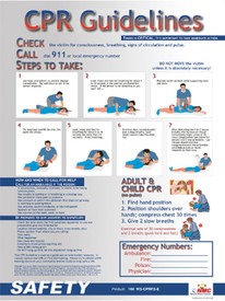 CPR Techniques And Guidelines Poster - Aris Industrial CPR Techniques And Guidelines Poster showing instructions CPR steps graphically.
