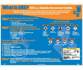 GHS Quick Reference Labels And Pictograms Poster - Aris Industrial Orange and blue rectangular shape laminated GHS Quick Reference Labels And Pictograms Poster