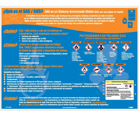 Spanish GHS Labels And Pictograms Quick Reference Poster - Aris Industrial Orange and blue Spanish  rectangular shape laminated GHS Quick Reference Labels And Pictograms Poster