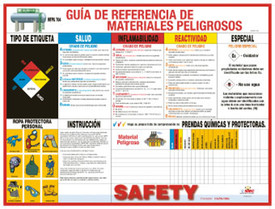 Spanish Hazmat Protection Reference Guide Poster - Aris Industrial Spanish Hazmat Protection Reference Guide Poster