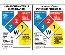 Bilingual Hazard Material Write On Class Sign - Aris Industrial Square size Bilingual Hazard Material Classification Sign with the color of red, blue , yellow. white background  and translated in Spanish language.