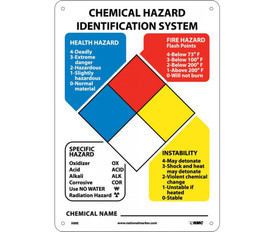 """Spanish NFPA HazMat Identification Chart - Aris Industrial White sign with the words """"CHEMICAL HAZARD IDENTIFICATION SYSTEM"""" and blue, red, yellow and white diamond in center."""