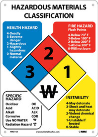 "Hazardous Materials Classification 14x10 Vinyl Sign - Aris Industrial White ""HAZARDOUS MATERIALS CLASSIFICATION"" Sign. Sign displays white, yellow, red and blue classification."