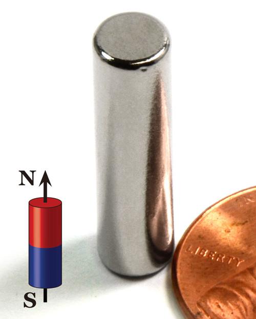 "1/4X1"" NdFeB Rare Earth Cylinder Magnet"