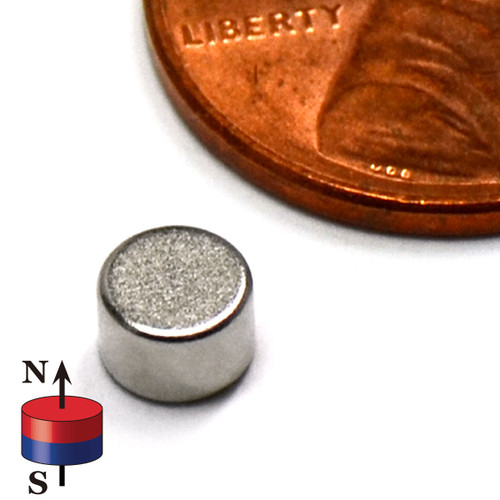 Rare Earth Magnets
