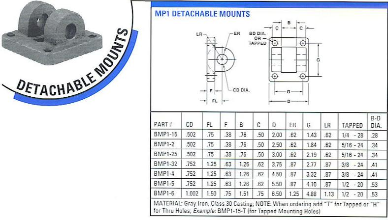 mp1-chart.jpg