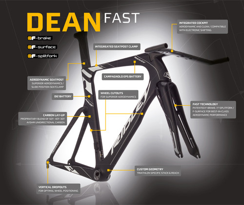 Ridley Dean Fast Carbon TT Frameset with Alloy Cockpit