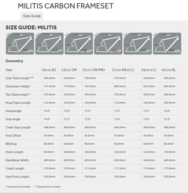militiscarbon-frameset-geom.jpg