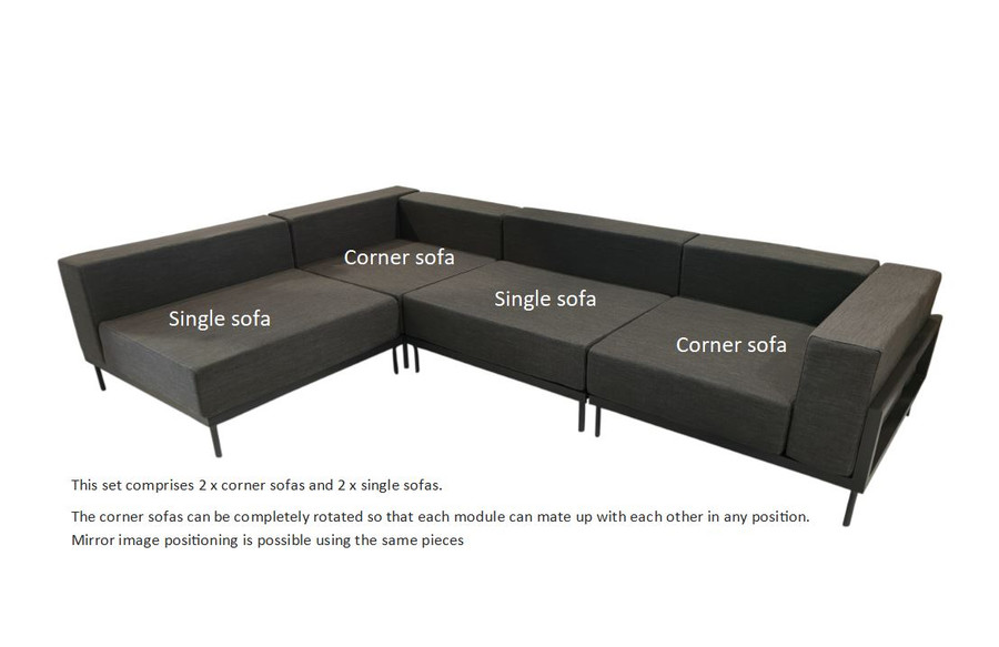 Break down of sofa set as displayed, showing each individual module