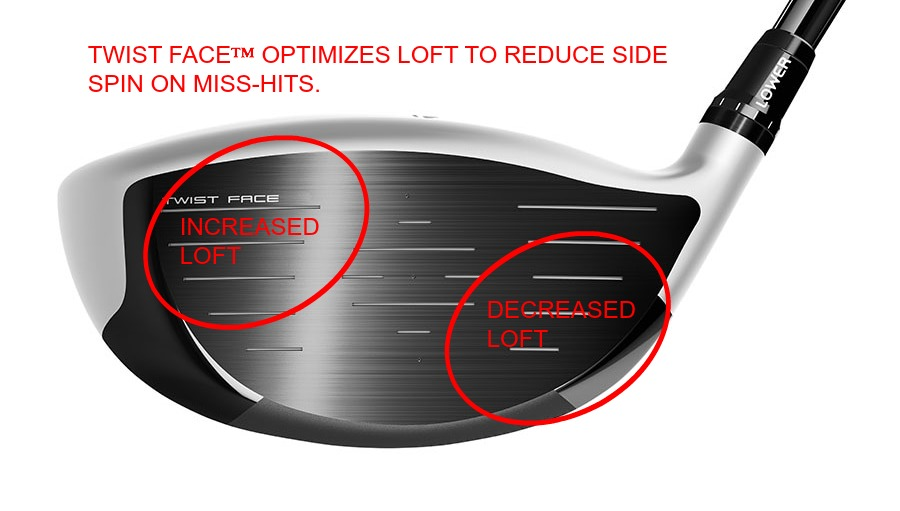 Taylormade M4 driver twist face technology