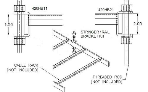Hanger Bracket for Cable Ladder Rack