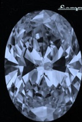 Oval Cut Diamonds Assessment Chart Guide In-depth Information