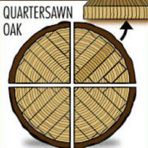 About Solid Quartersawn White Oak