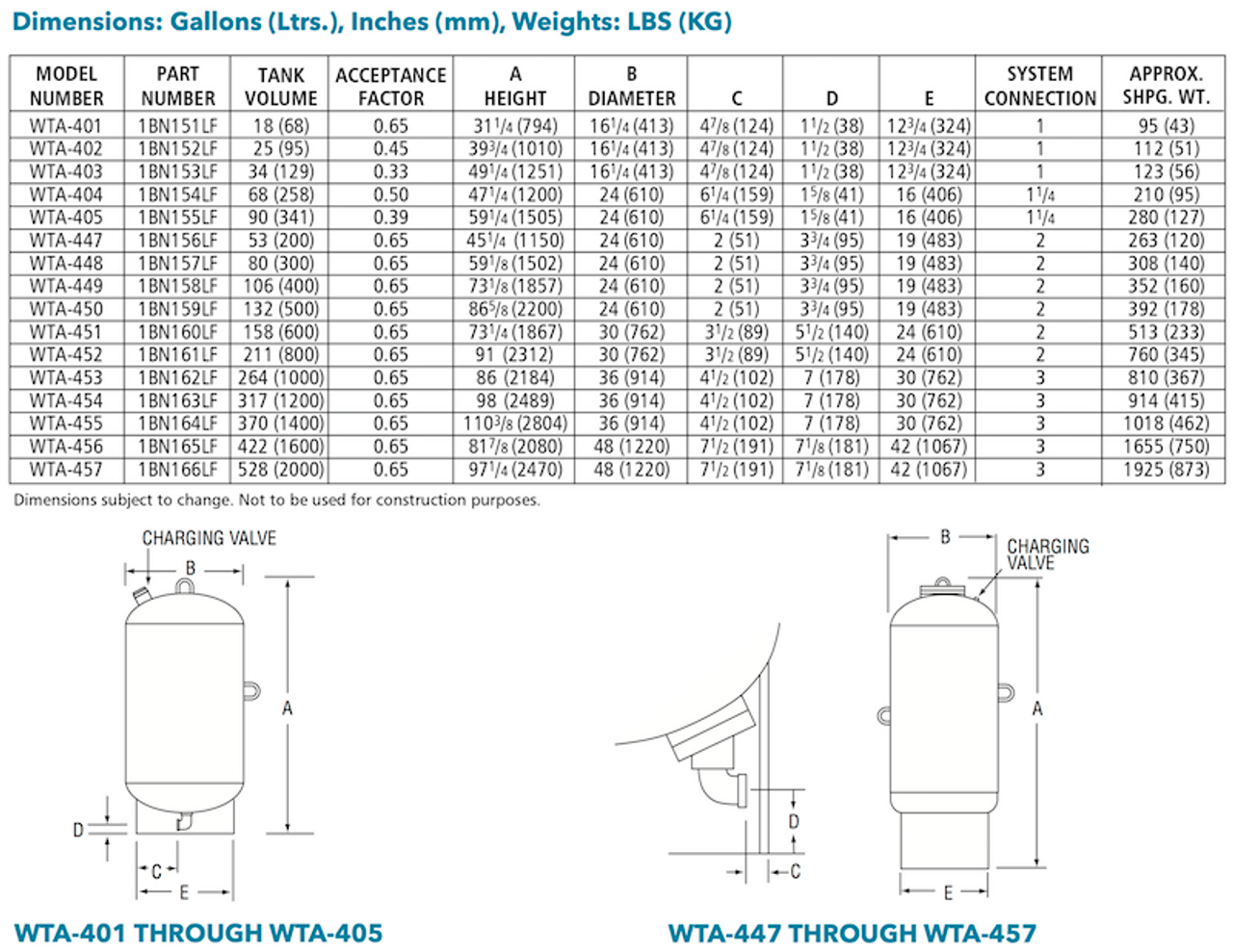 Bell Gossett Wiring Diagram - Circuit Diagram Symbols •