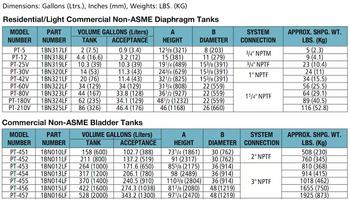1BN325LF Bell & Gossett PT-210V Expansion Tank
