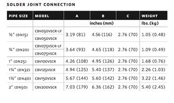 "571110LF-343 Armstrong CBV125VTCR Circuit Balancing Valve 1-1/4"""