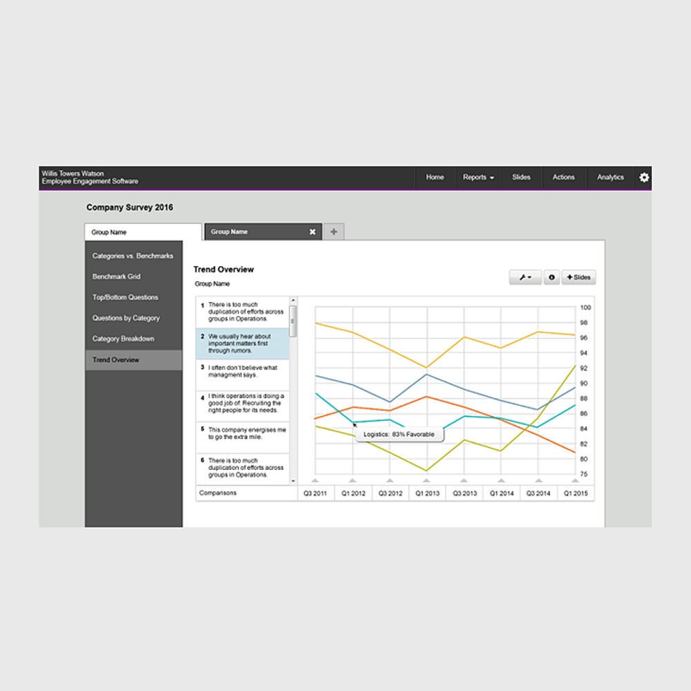 Willis Towers Watson Pulse Software